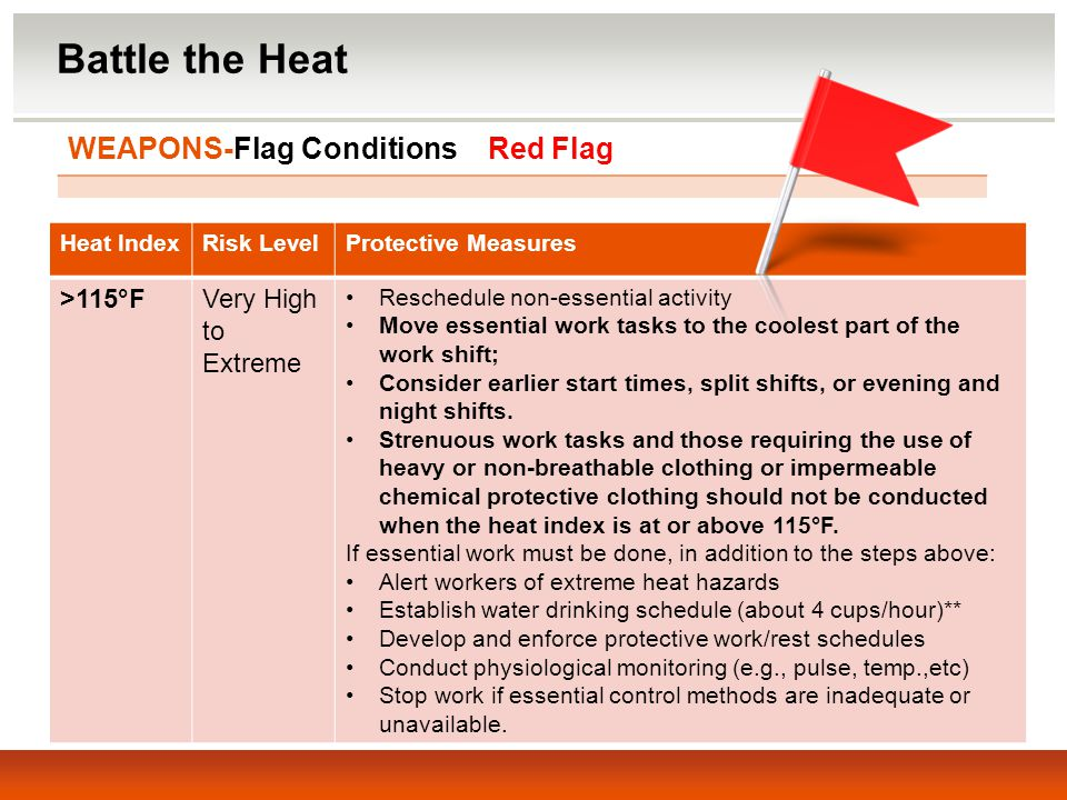 WEAPONS-Flag Conditions Red Flag Battle the Heat Heat IndexRisk LevelProtective Measures >115°FVery High to Extreme Reschedule non-essential activity Move essential work tasks to the coolest part of the work shift; Consider earlier start times, split shifts, or evening and night shifts.