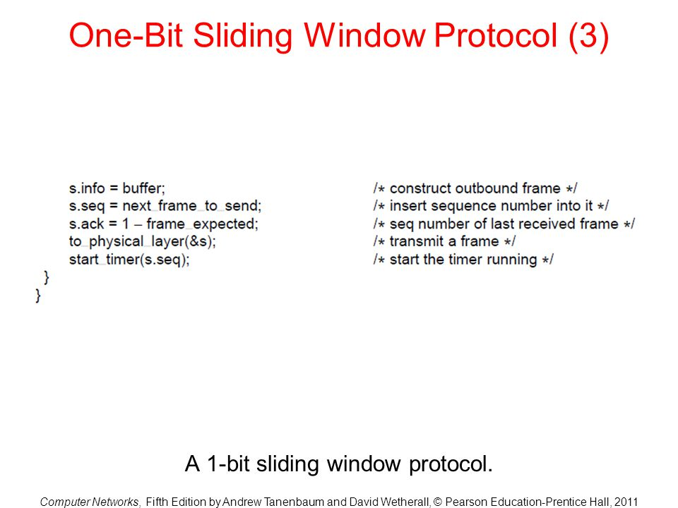 Computer Networks, Fifth Edition by Andrew Tanenbaum and David Wetherall, © Pearson Education-Prentice Hall, 2011 One-Bit Sliding Window Protocol (3)