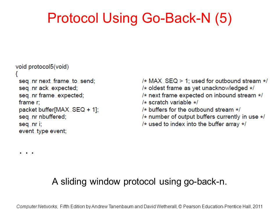 Computer Networks, Fifth Edition by Andrew Tanenbaum and David Wetherall, © Pearson Education-Prentice Hall, 2011 Protocol Using Go-Back-N (5) A slidi
