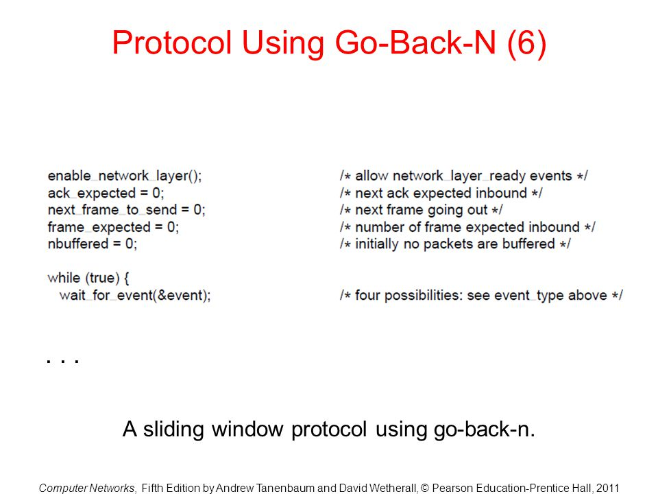 Computer Networks, Fifth Edition by Andrew Tanenbaum and David Wetherall, © Pearson Education-Prentice Hall, 2011 Protocol Using Go-Back-N (6) A slidi
