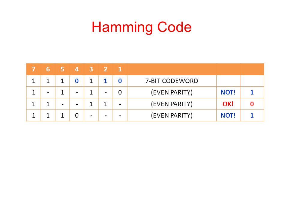 Hamming Code 7654321 11101107-BIT CODEWORD 1-1-1-0(EVEN PARITY)NOT!1 11--11-(EVEN PARITY)OK!0 1110---(EVEN PARITY)NOT!1