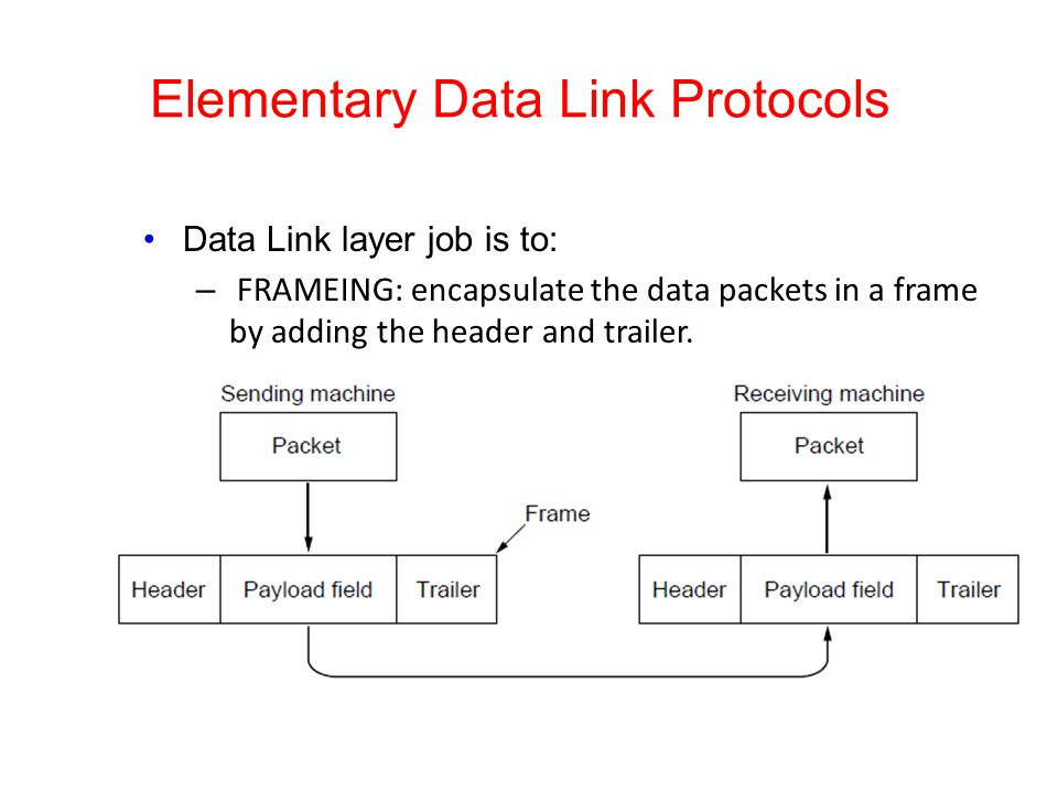 Elementary Data Link Protocols Data Link layer job is to: – FRAMEING: encapsulate the data packets in a frame by adding the header and trailer.