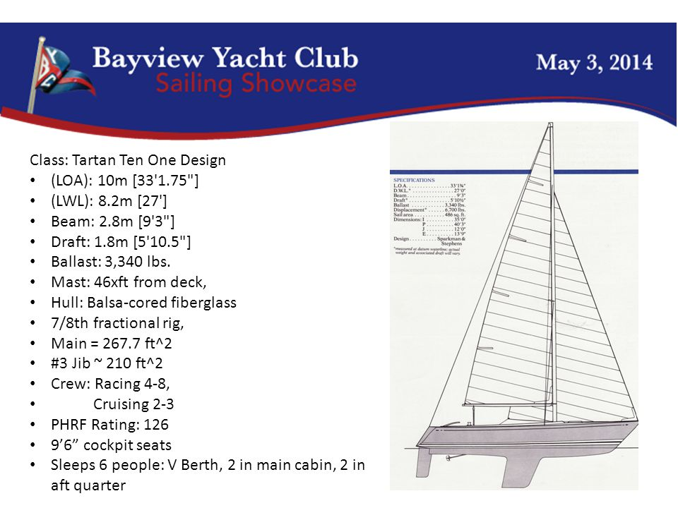 Class: Tartan Ten One Design (LOA): 10m [33 1.75 ] (LWL): 8.2m [27 ] Beam: 2.8m [9 3 ] Draft: 1.8m [5 10.5 ] Ballast: 3,340 lbs.