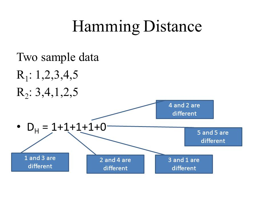 Hamming Distance Two sample data R 1 : 1,2,3,4,5 R 2 : 3,4,1,2,5 D H = 1+1+1+1+0 1 and 3 are different 2 and 4 are different 3 and 1 are different 4 and 2 are different 5 and 5 are different