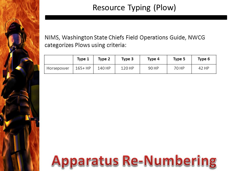 Resource Typing (Plow) NIMS, Washington State Chiefs Field Operations Guide, NWCG categorizes Plows using criteria: Type 1Type 2Type 3Type 4Type 5Type 6 Horsepower165+ HP140 HP120 HP90 HP70 HP42 HP