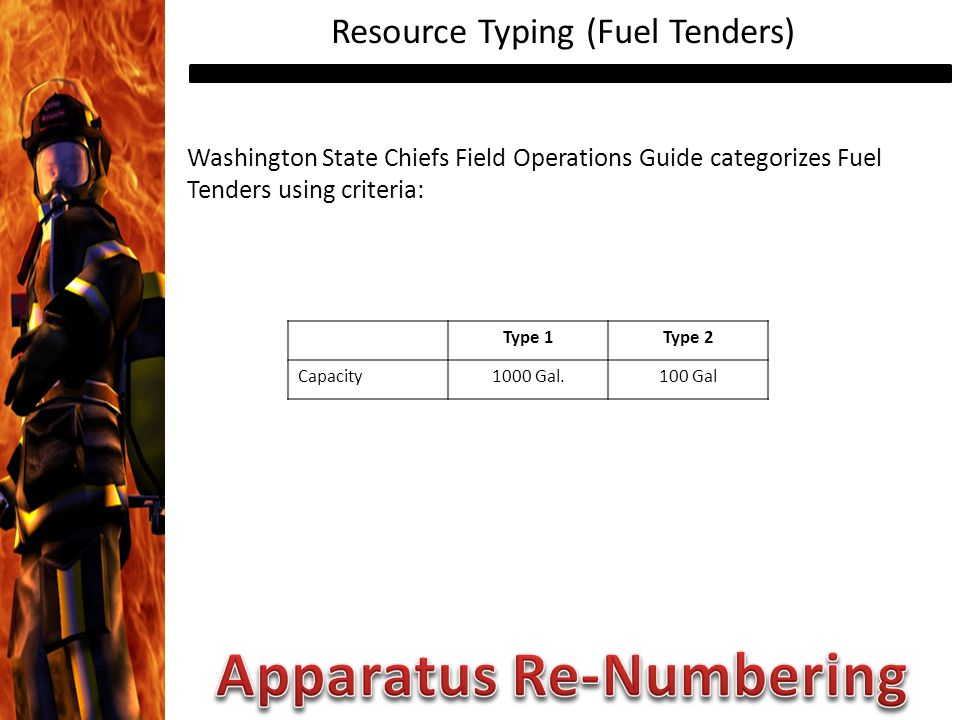 Resource Typing (Fuel Tenders) Washington State Chiefs Field Operations Guide categorizes Fuel Tenders using criteria: Type 1Type 2 Capacity1000 Gal.100 Gal