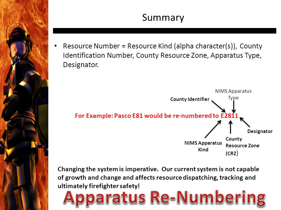 Summary Resource Number = Resource Kind (alpha character(s)), County Identification Number, County Resource Zone, Apparatus Type, Designator.