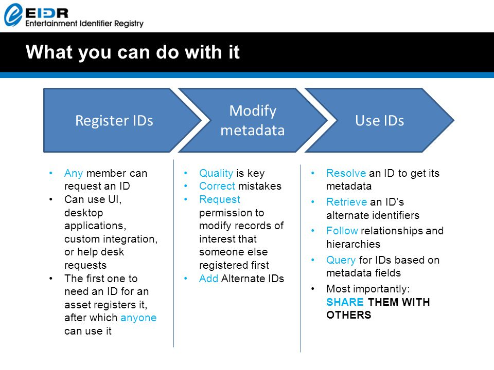 What you can do with it Resolve an ID to get its metadata Retrieve an ID's alternate identifiers Follow relationships and hierarchies Query for IDs based on metadata fields Most importantly: SHARE THEM WITH OTHERS Register IDs Modify metadata Use IDs Any member can request an ID Can use UI, desktop applications, custom integration, or help desk requests The first one to need an ID for an asset registers it, after which anyone can use it Quality is key Correct mistakes Request permission to modify records of interest that someone else registered first Add Alternate IDs