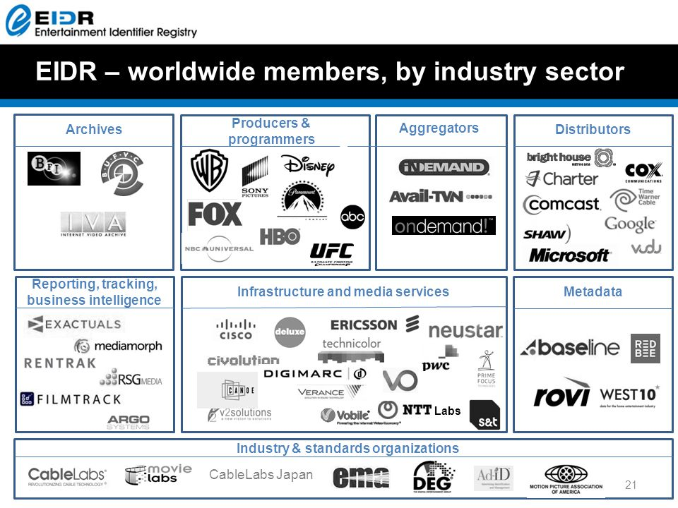 Producers & programmers Aggregators Distributors Metadata Infrastructure and media services Reporting, tracking, business intelligence Industry & standards organizations Archives Labs CableLabs Japan EIDR – worldwide members, by industry sector 21