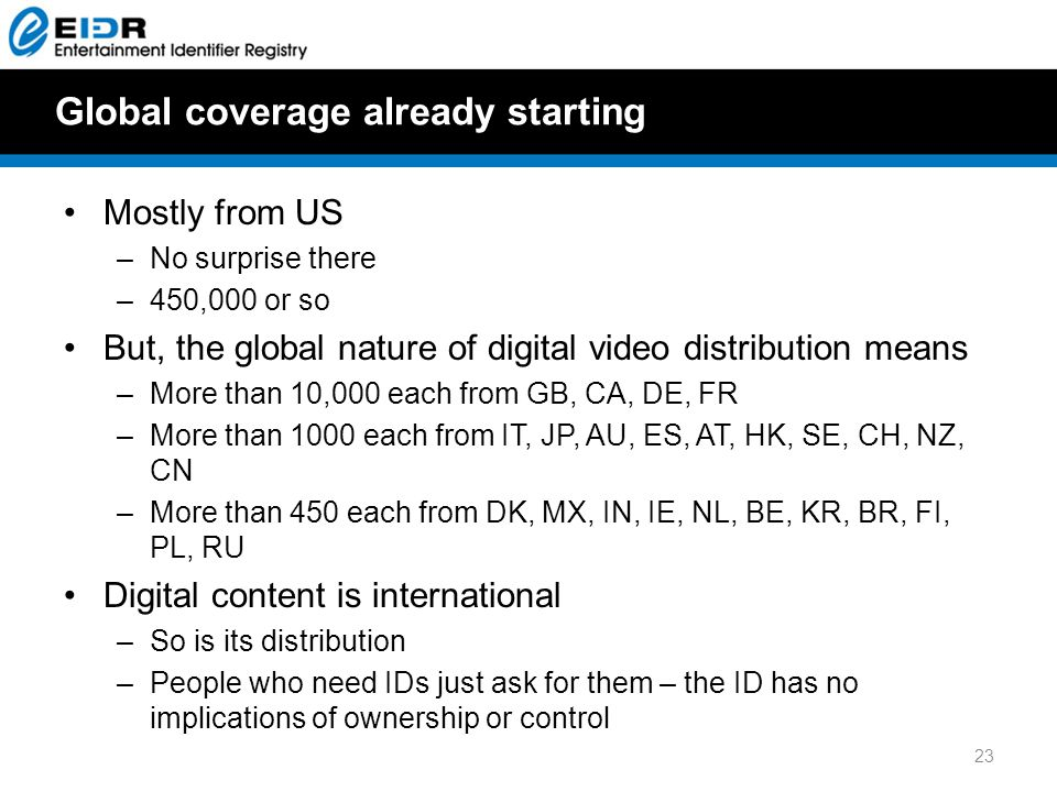 Global coverage already starting Mostly from US –No surprise there –450,000 or so But, the global nature of digital video distribution means –More than 10,000 each from GB, CA, DE, FR –More than 1000 each from IT, JP, AU, ES, AT, HK, SE, CH, NZ, CN –More than 450 each from DK, MX, IN, IE, NL, BE, KR, BR, FI, PL, RU Digital content is international –So is its distribution –People who need IDs just ask for them – the ID has no implications of ownership or control 23
