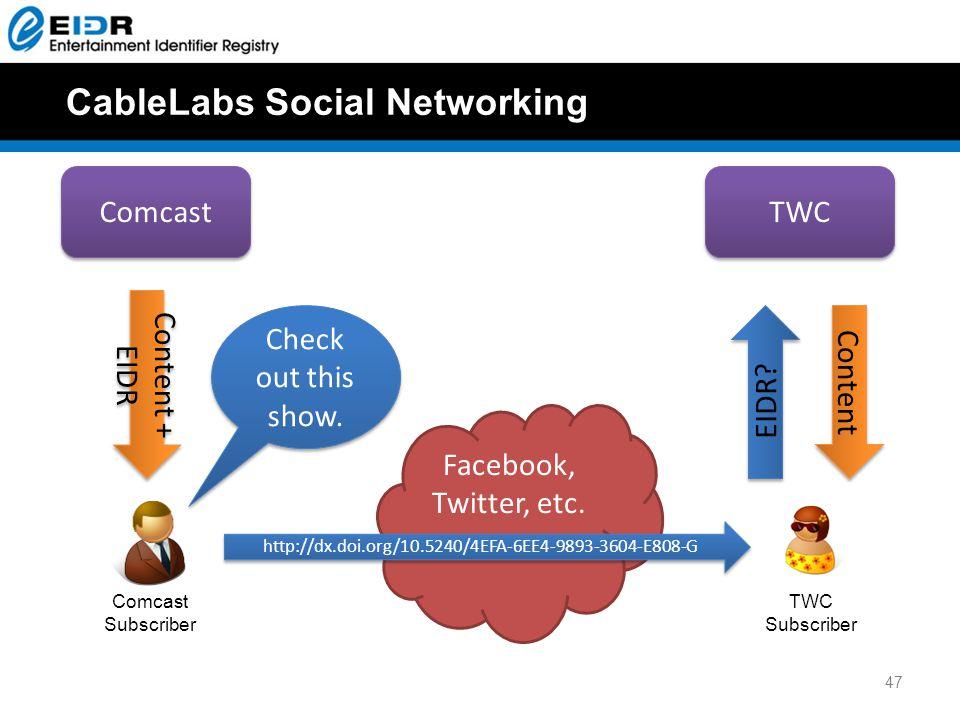 Facebook, Twitter, etc.