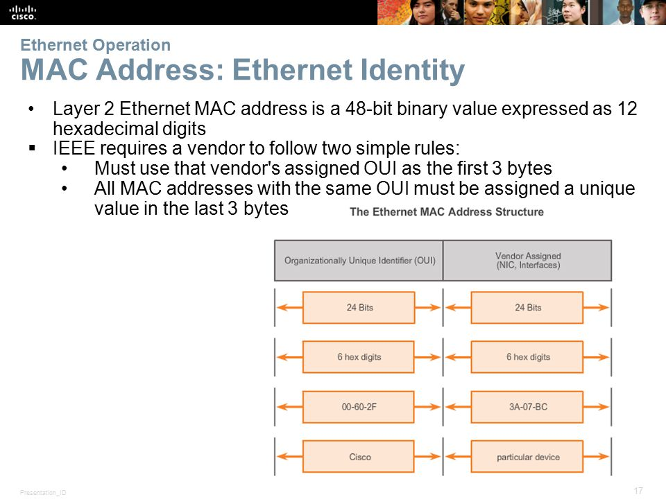 Presentation_ID 17 © 2008 Cisco Systems, Inc. All rights reserved.Cisco Confidential Ethernet Operation MAC Address: Ethernet Identity Layer 2 Etherne