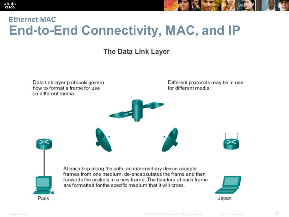 Presentation_ID 31 © 2008 Cisco Systems, Inc. All rights reserved.Cisco Confidential Ethernet MAC End-to-End Connectivity, MAC, and IP