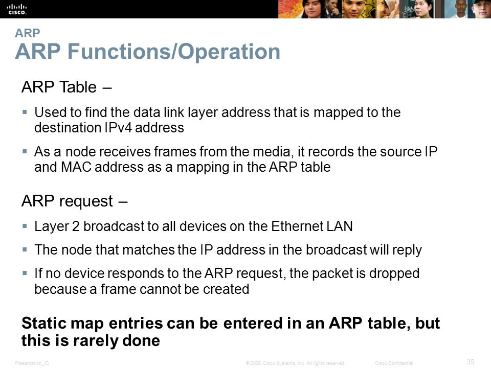 Presentation_ID 35 © 2008 Cisco Systems, Inc. All rights reserved.Cisco Confidential ARP ARP Functions/Operation ARP Table –  Used to find the data l