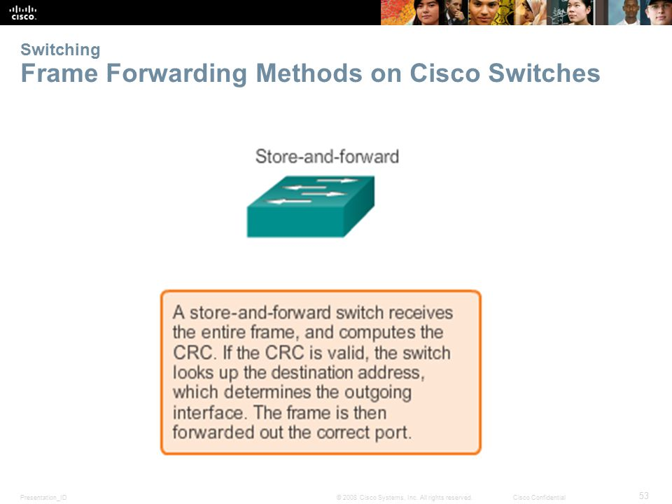 Presentation_ID 53 © 2008 Cisco Systems, Inc. All rights reserved.Cisco Confidential Switching Frame Forwarding Methods on Cisco Switches