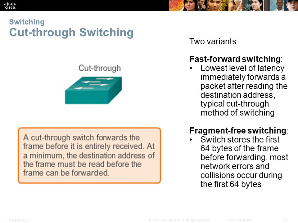 Presentation_ID 54 © 2008 Cisco Systems, Inc. All rights reserved.Cisco Confidential Switching Cut-through Switching Two variants: Fast-forward switch