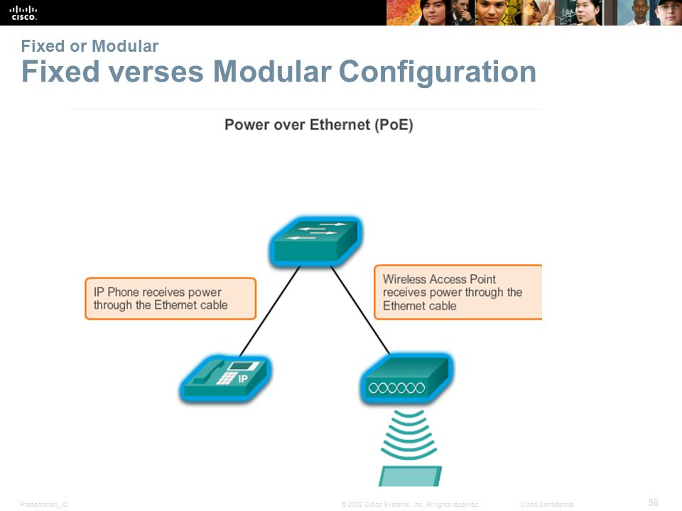 Presentation_ID 56 © 2008 Cisco Systems, Inc. All rights reserved.Cisco Confidential Fixed or Modular Fixed verses Modular Configuration