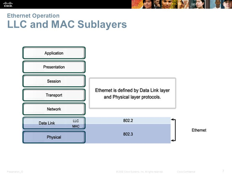 Presentation_ID 7 © 2008 Cisco Systems, Inc. All rights reserved.Cisco Confidential Ethernet Operation LLC and MAC Sublayers