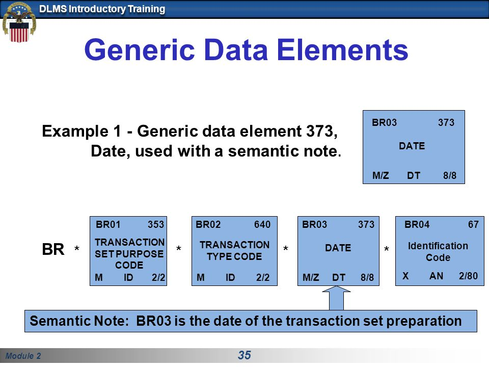 Module 2 35 DLMS Introductory Training Semantic Note: BR03 is the date of the transaction set preparation BR BR01353 M ID 2/2 TRANSACTION SET PURPOSE