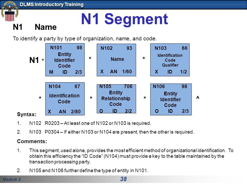 Module 2 38 DLMS Introductory Training N1 Name To identify a party by type of organization, name, and code.