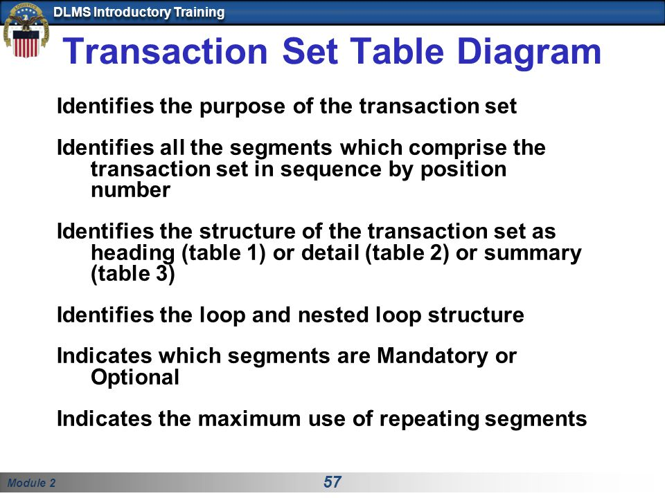 Module 2 57 DLMS Introductory Training Transaction Set Table Diagram Identifies the purpose of the transaction set Identifies all the segments which comprise the transaction set in sequence by position number Identifies the structure of the transaction set as heading (table 1) or detail (table 2) or summary (table 3) Identifies the loop and nested loop structure Indicates which segments are Mandatory or Optional Indicates the maximum use of repeating segments