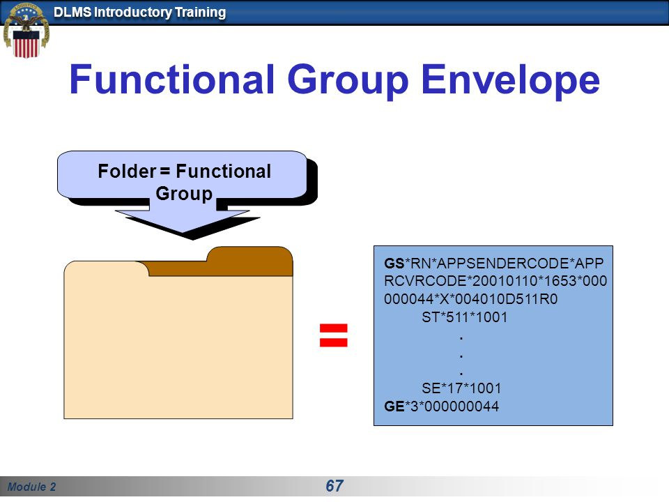 Module 2 67 DLMS Introductory Training Folder = Functional Group GS*RN*APPSENDERCODE*APP RCVRCODE*20010110*1653*000 000044*X*004010D511R0 ST*511*1001.