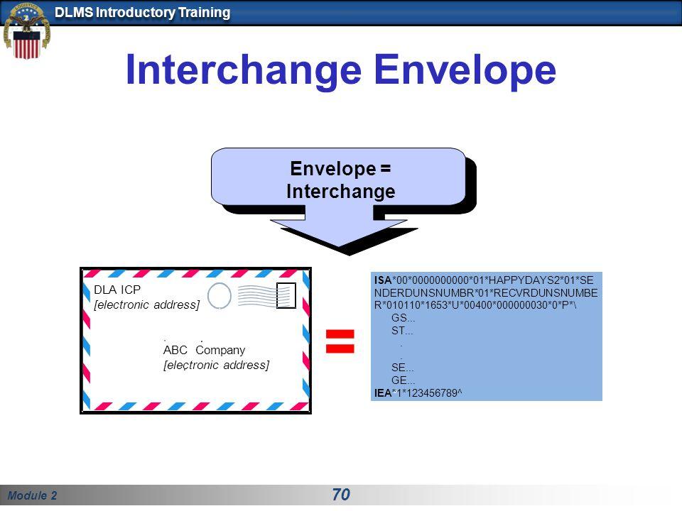 Module 2 70 DLMS Introductory Training DLA ICP [electronic address] ABC Company [electronic address] Envelope = Interchange ISA*00*0000000000*01*HAPPYDAYS2*01*SE NDERDUNSNUMBR*01*RECVRDUNSNUMBE R*010110*1653*U*00400*000000030*0*P*\ GS...