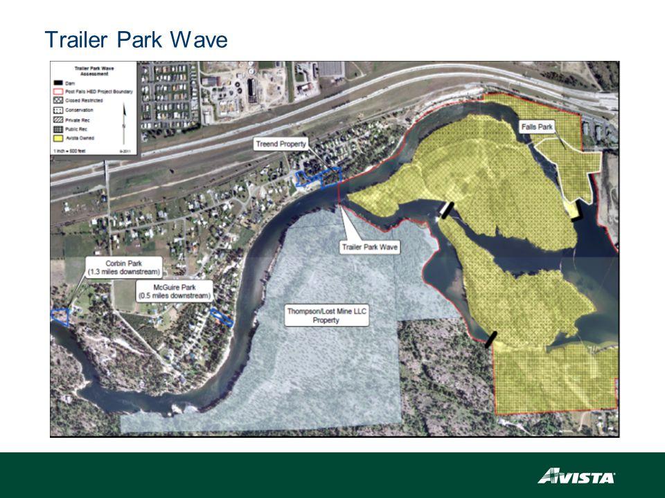 Trailer Park Wave