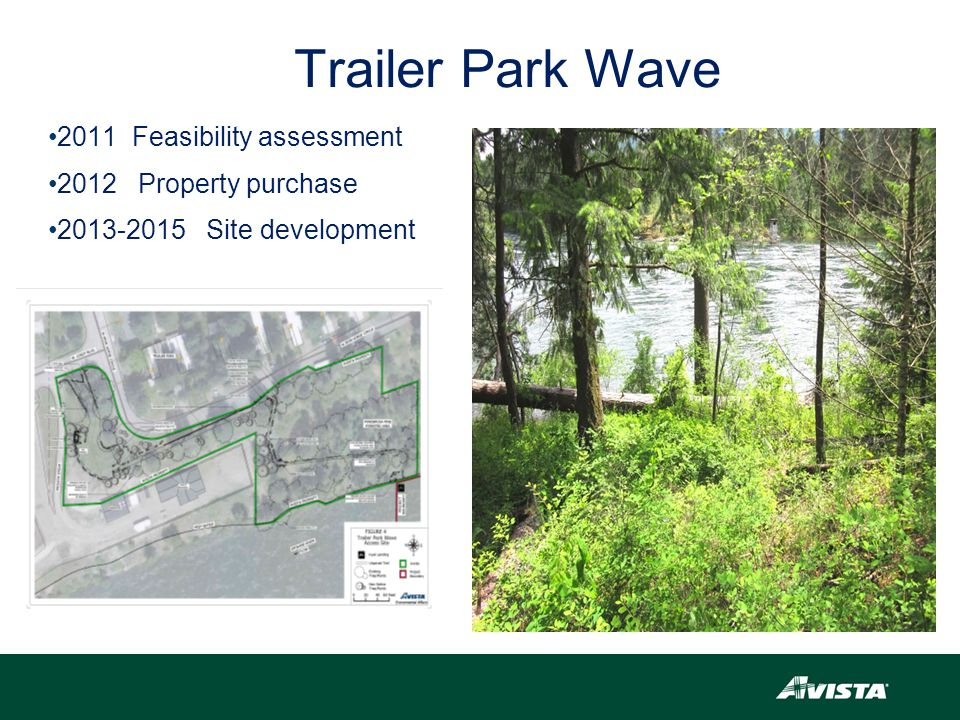 2011 Feasibility assessment 2012 Property purchase 2013-2015 Site development