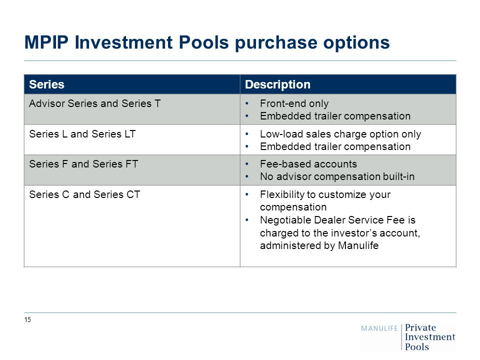 15 MPIP Investment Pools purchase options SeriesDescription Advisor Series and Series TFront-end only Embedded trailer compensation Series L and Series LTLow-load sales charge option only Embedded trailer compensation Series F and Series FTFee-based accounts No advisor compensation built-in Series C and Series CTFlexibility to customize your compensation Negotiable Dealer Service Fee is charged to the investor's account, administered by Manulife