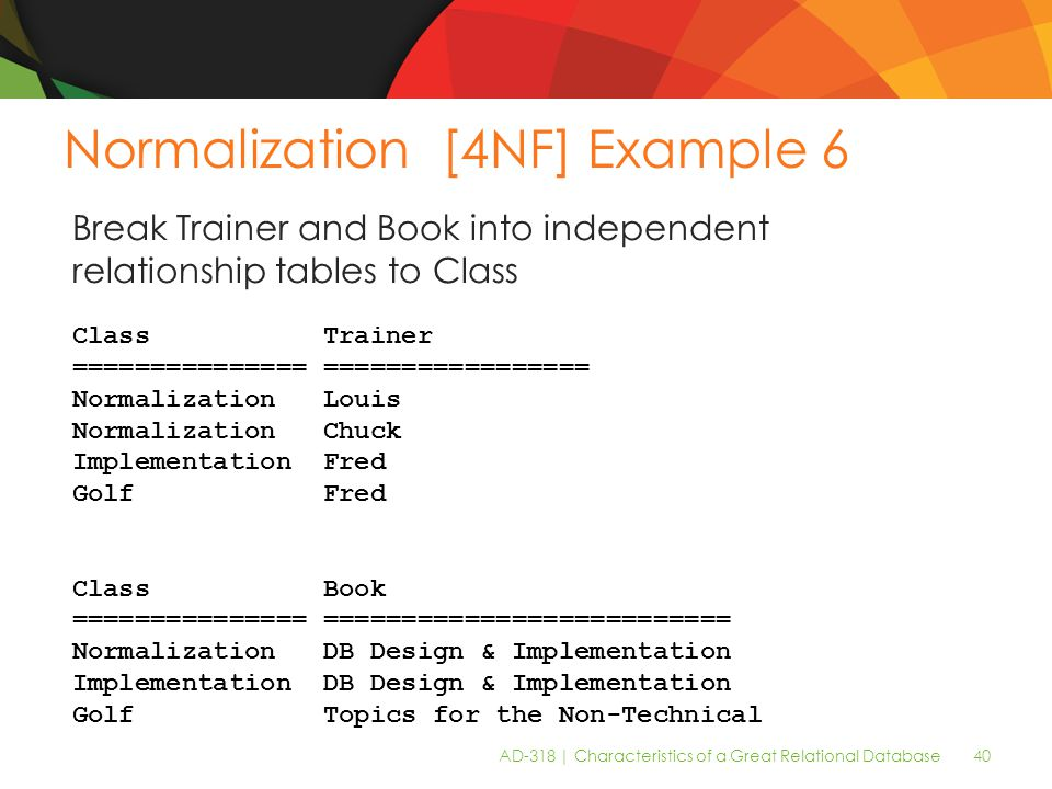 AD-318 | Characteristics of a Great Relational Database 40 Normalization [4NF] Example 6 Break Trainer and Book into independent relationship tables to Class Class Trainer =============== ================= Normalization Louis Normalization Chuck Implementation Fred Golf Fred Class Book =============== ========================== Normalization DB Design & Implementation Implementation DB Design & Implementation Golf Topics for the Non-Technical