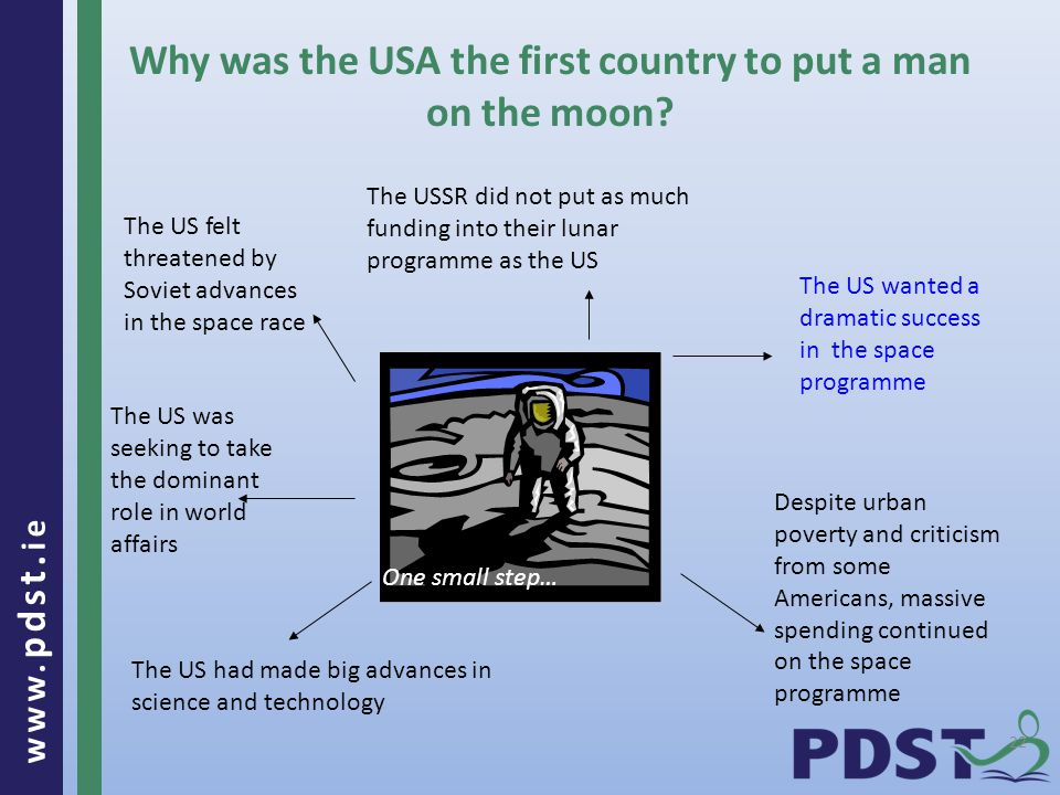 www. pdst. ie 22 Why was the USA the first country to put a man on the moon.