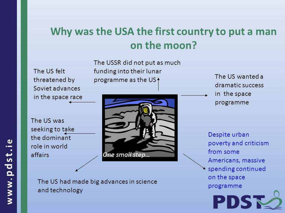 www. pdst. ie 24 Why was the USA the first country to put a man on the moon.