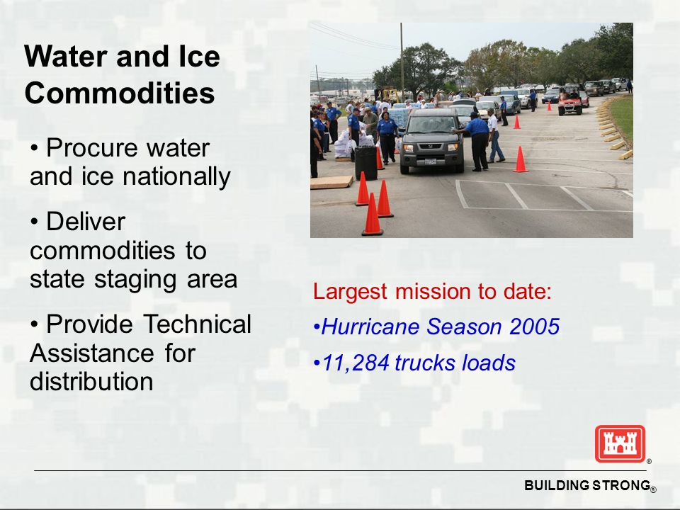 BUILDING STRONG ® Water and Ice Commodities Procure water and ice nationally Deliver commodities to state staging area Provide Technical Assistance fo