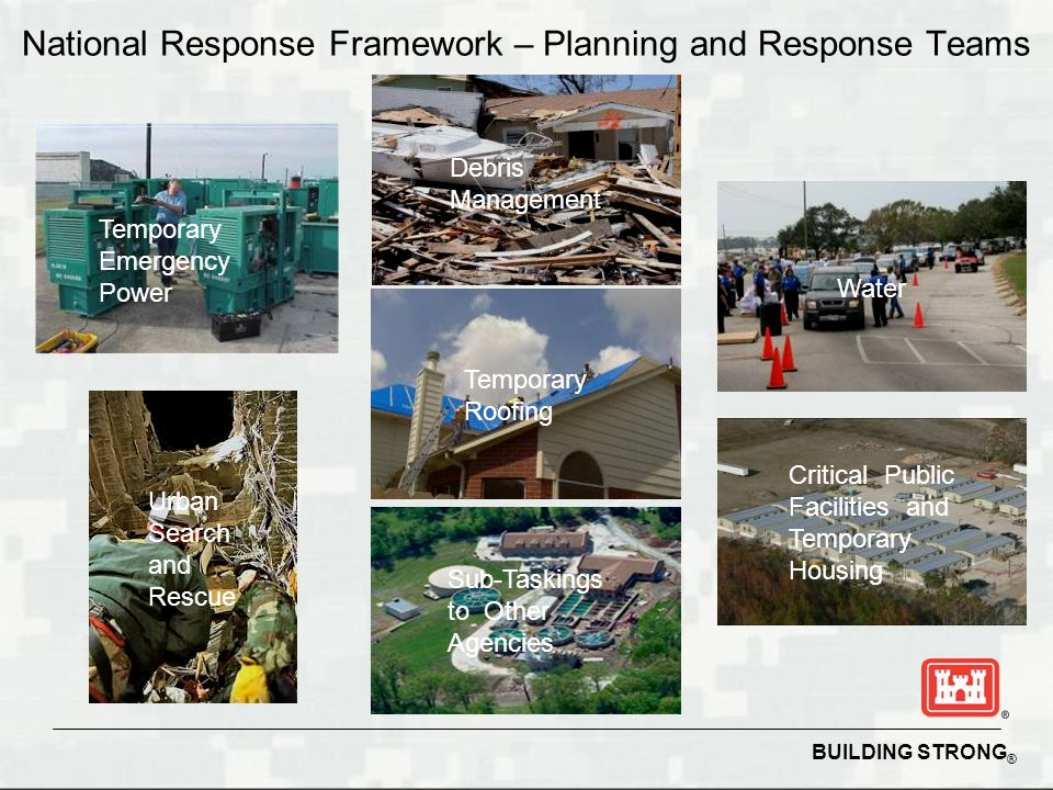 BUILDING STRONG ® National Response Framework – Planning and Response Teams Water and Ice Commodities Debris Management Urban Search and Rescue Tempor