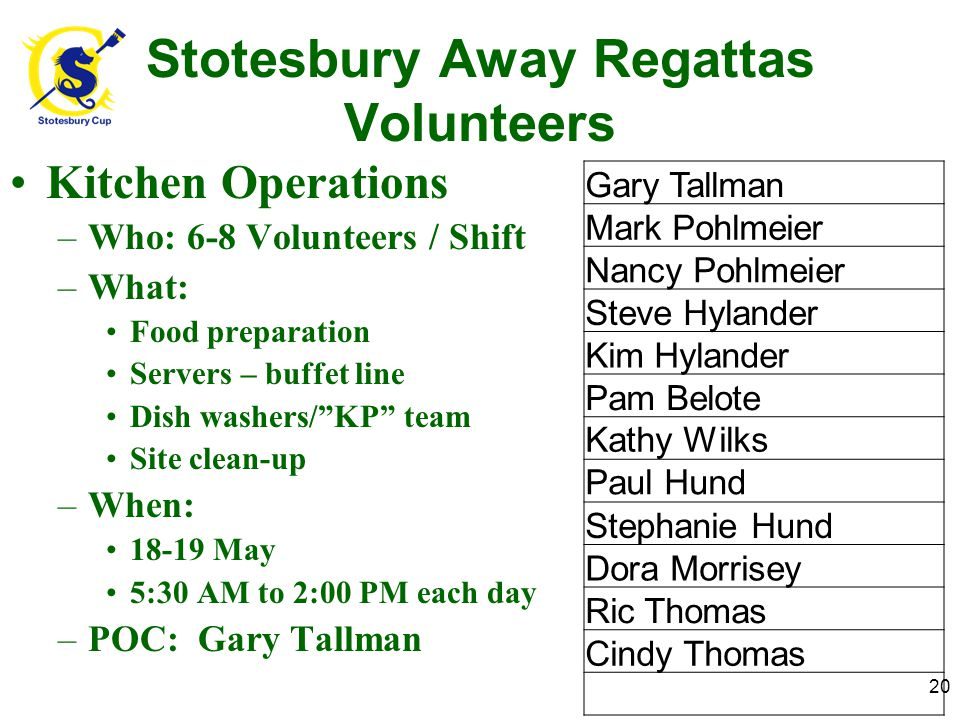 Stotesbury Away Regattas Volunteers Kitchen Operations –Who: 6-8 Volunteers / Shift –What: Food preparation Servers – buffet line Dish washers/ KP team Site clean-up –When: 18-19 May 5:30 AM to 2:00 PM each day –POC: Gary Tallman 20 Gary Tallman Mark Pohlmeier Nancy Pohlmeier Steve Hylander Kim Hylander Pam Belote Kathy Wilks Paul Hund Stephanie Hund Dora Morrisey Ric Thomas Cindy Thomas