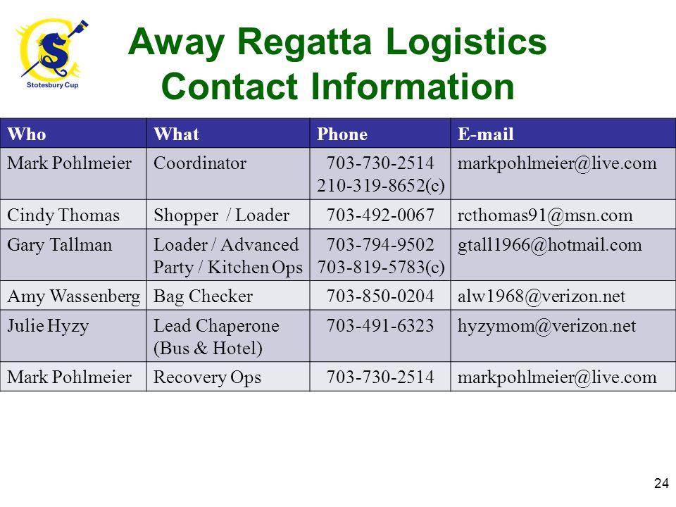 Away Regatta Logistics Contact Information 24 WhoWhatPhoneE-mail Mark PohlmeierCoordinator703-730-2514 210-319-8652(c) markpohlmeier@live.com Cindy ThomasShopper / Loader703-492-0067rcthomas91@msn.com Gary TallmanLoader / Advanced Party / Kitchen Ops 703-794-9502 703-819-5783(c) gtall1966@hotmail.com Amy WassenbergBag Checker703-850-0204alw1968@verizon.net Julie HyzyLead Chaperone (Bus & Hotel) 703-491-6323hyzymom@verizon.net Mark PohlmeierRecovery Ops703-730-2514markpohlmeier@live.com