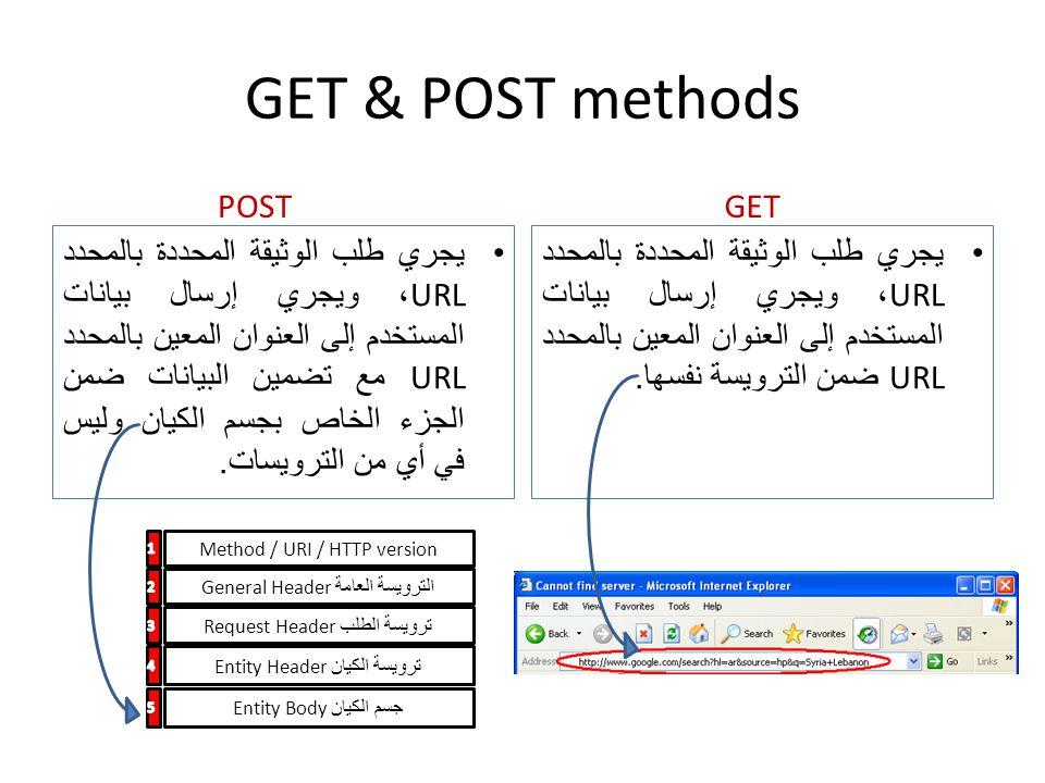 GET & POST methods يجري طلب الوثيقة المحددة بالمحدد URL ، ويجري إرسال بيانات المستخدم إلى العنوان المعين بالمحدد URL مع تضمين البيانات ضمن الجزء الخاص بجسم الكيان وليس في أي من الترويسات.