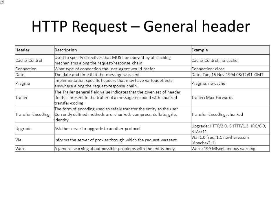 HTTP Request – General header HeaderDescriptionExample Cache-Control Used to specify directives that MUST be obeyed by all caching mechanisms along the request/response chain Cache-Control: no-cache ConnectionWhat type of connection the user-agent would preferConnection: close DateThe date and time that the message was sentDate: Tue, 15 Nov 1994 08:12:31 GMT Pragma Implementation-specific headers that may have various effects anywhere along the request-response chain.