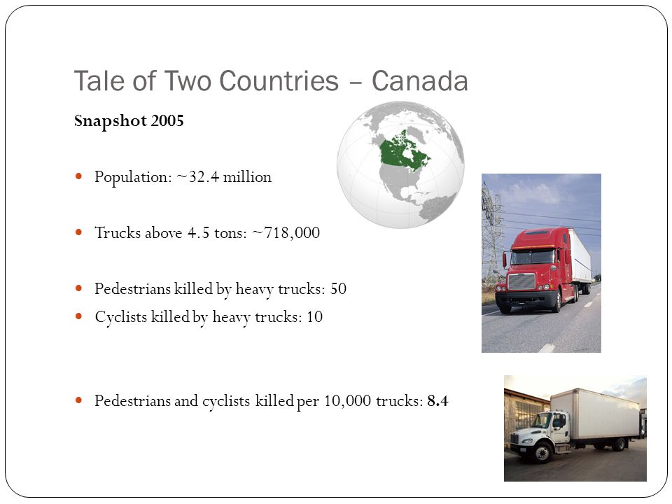 Tale of Two Countries – Canada Snapshot 2005 Population: ~32.4 million Trucks above 4.5 tons: ~718,000 Pedestrians killed by heavy trucks: 50 Cyclists