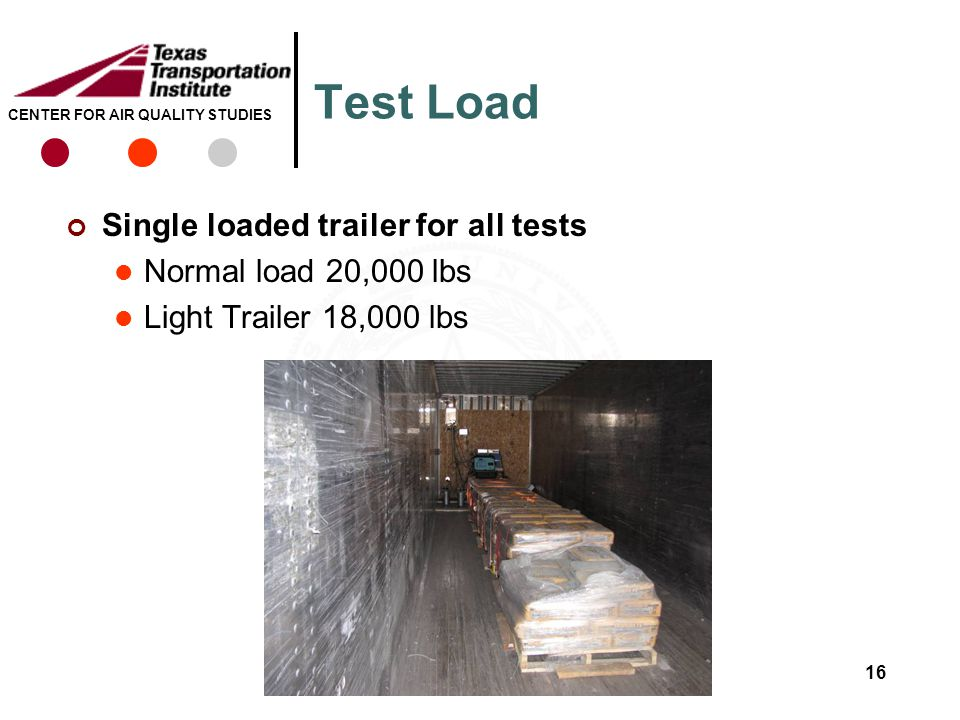 CENTER FOR AIR QUALITY STUDIES Test Load Single loaded trailer for all tests Normal load 20,000 lbs Light Trailer 18,000 lbs 16