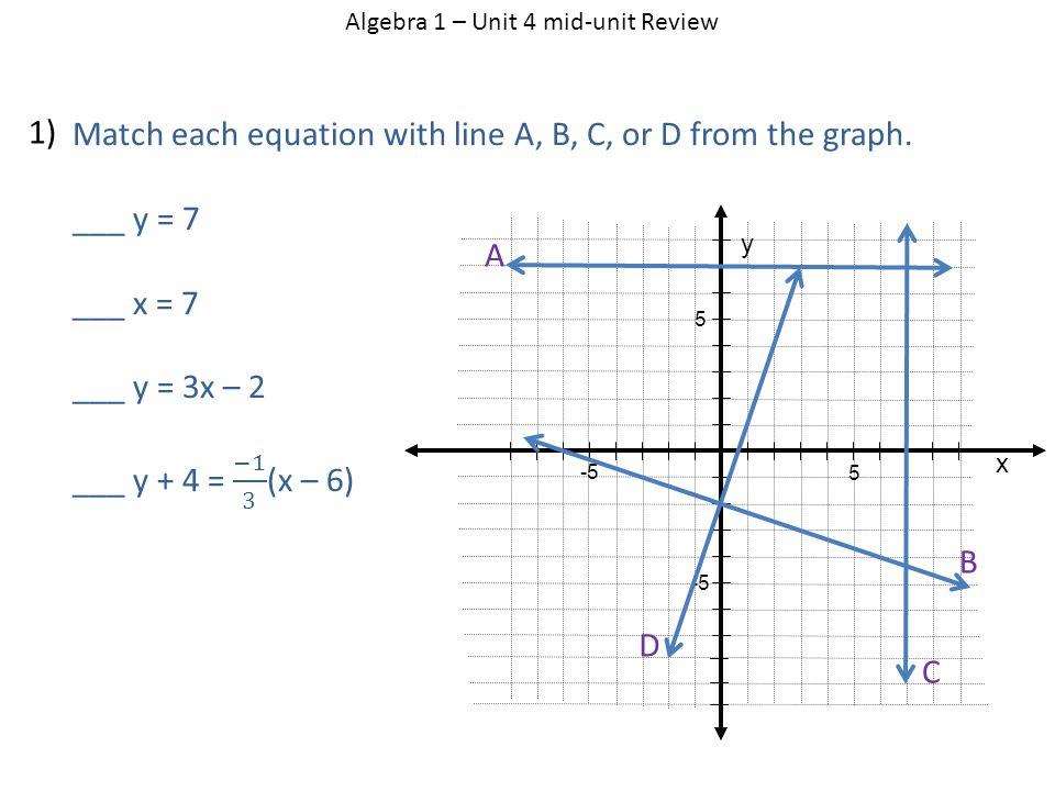 Algebra 1 – Unit 4 mid-unit Review 1) x y 5 5 -5 A B C D