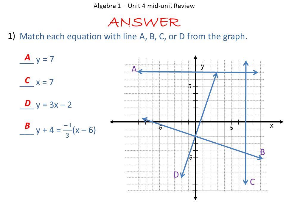 ANSWER Algebra 1 – Unit 4 mid-unit Review 1) x y 5 5 -5 A B C D ACDBACDB