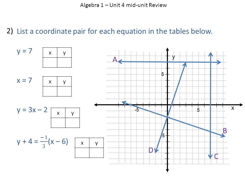 Algebra 1 – Unit 4 mid-unit Review 2) x y 5 5 -5 A B C D xy xy xy xy
