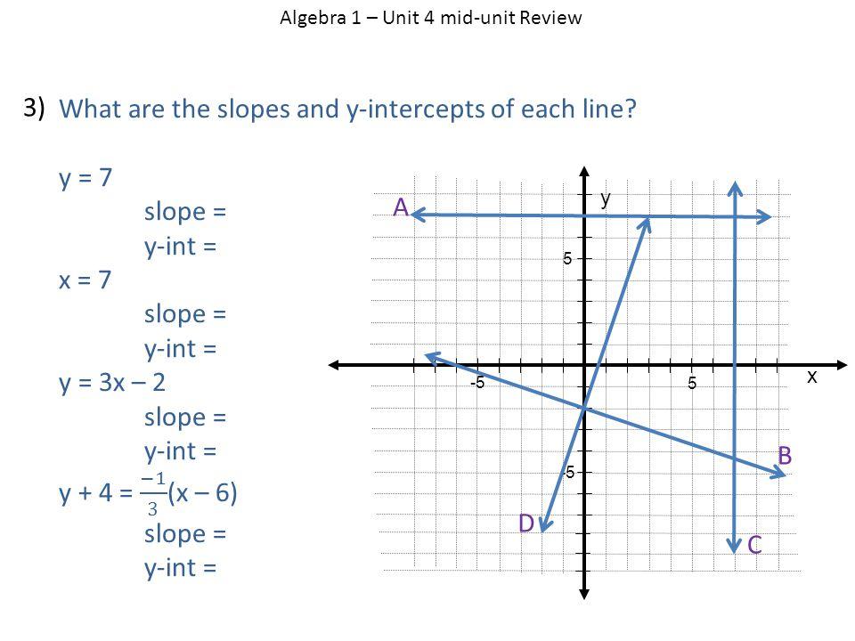 Algebra 1 – Unit 4 mid-unit Review 3) x y 5 5 -5 A B C D