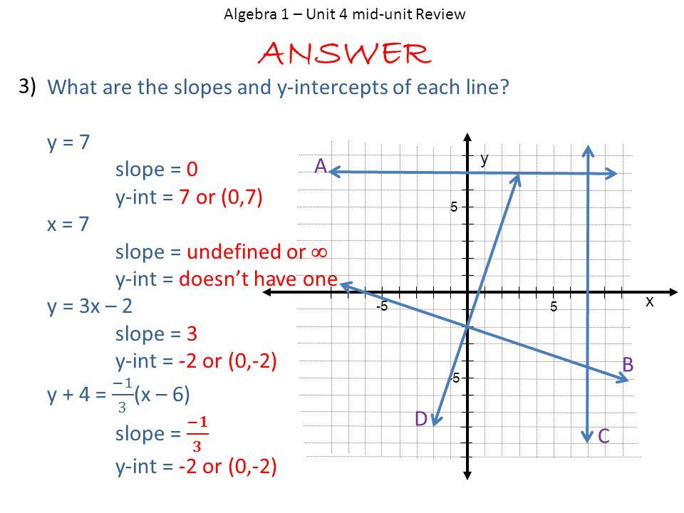 ANSWER Algebra 1 – Unit 4 mid-unit Review 3) x y 5 5 -5 A B C D