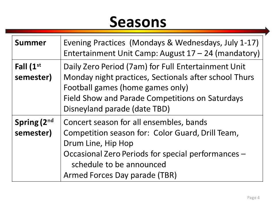 Seasons SummerEvening Practices (Mondays & Wednesdays, July 1-17) Entertainment Unit Camp: August 17 – 24 (mandatory) Fall (1 st semester) Daily Zero Period (7am) for Full Entertainment Unit Monday night practices, Sectionals after school Thurs Football games (home games only) Field Show and Parade Competitions on Saturdays Disneyland parade (date TBD) Spring (2 nd semester) Concert season for all ensembles, bands Competition season for: Color Guard, Drill Team, Drum Line, Hip Hop Occasional Zero Periods for special performances – schedule to be announced Armed Forces Day parade (TBR) Page 4