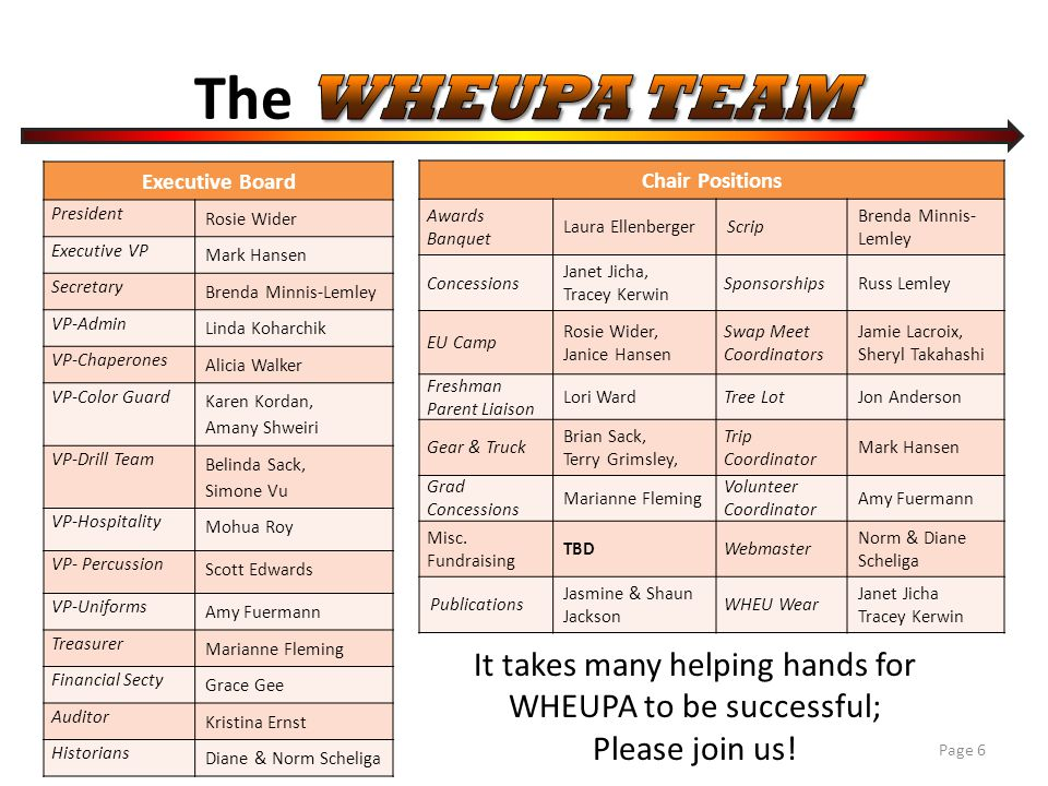 It takes many helping hands for WHEUPA to be successful; Please join us.