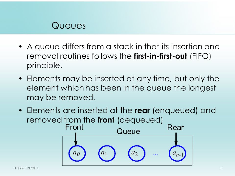 October 18, 20013 Queues A queue differs from a stack in that its insertion and removal routines follows the first-in-first-out (FIFO) principle.