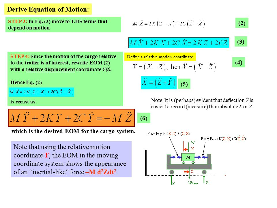 Derive Equation of Motion: (2) STEP 3: In Eq.